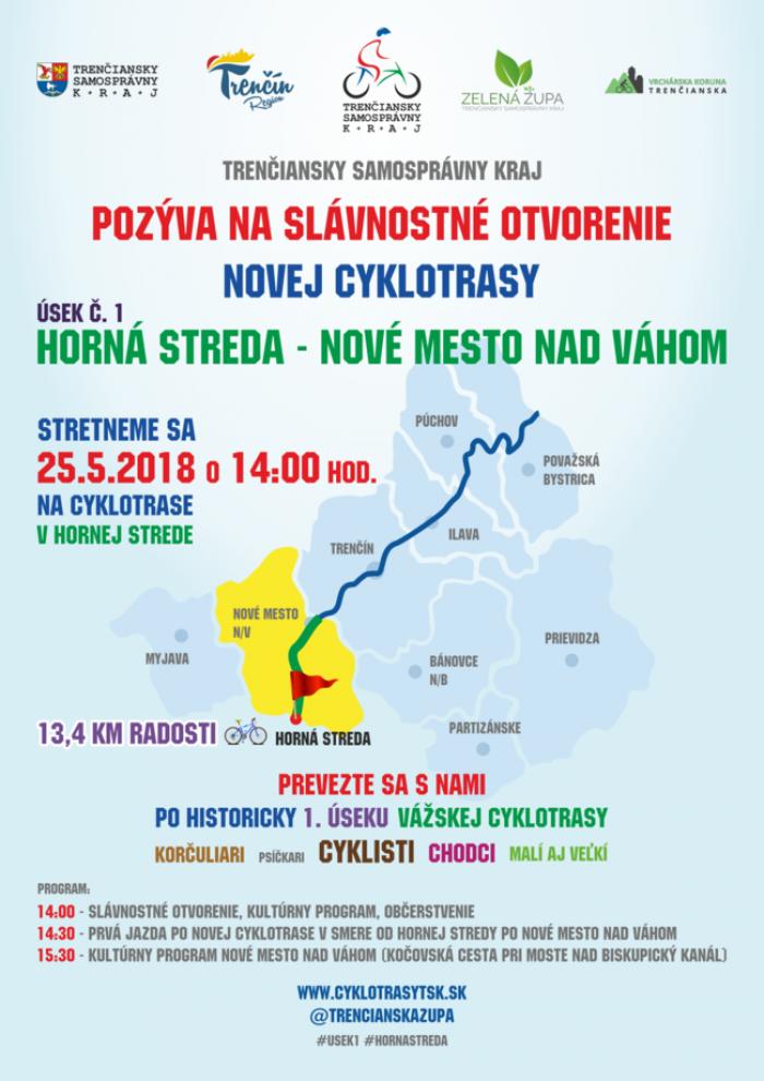 7cdc8b944 Otvorenie cyklotrasy Horná Streda - Nové Mesto nad Váhom | SDEŤMI.com